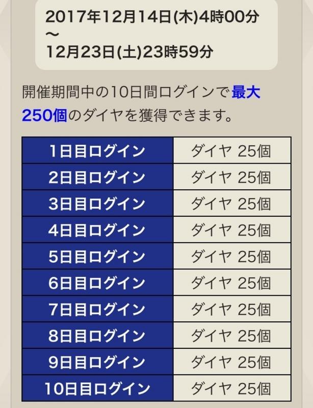 f:id:hazuretter:20171213121442j:plain