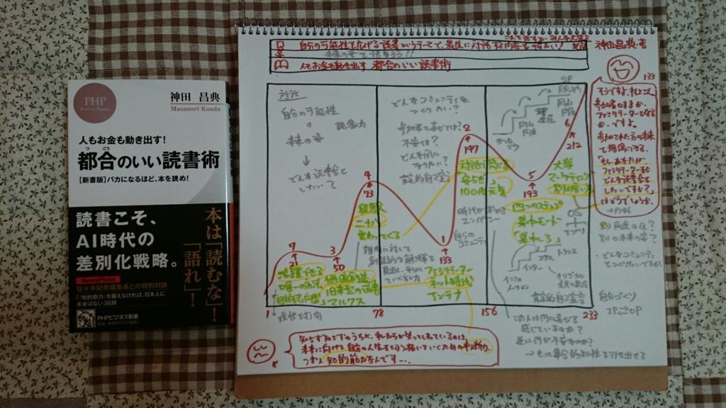 f:id:hd_murakami:20171028132141j:plain