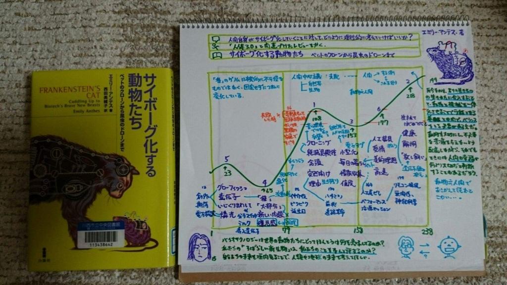 f:id:hd_murakami:20171102112406j:plain
