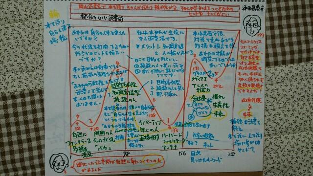 f:id:hd_murakami:20171115111841j:image
