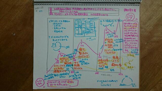 f:id:hd_murakami:20180124180837j:image