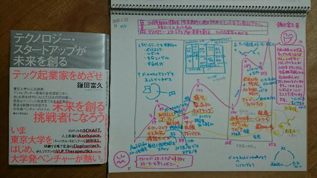 f:id:hd_murakami:20180124181040j:image