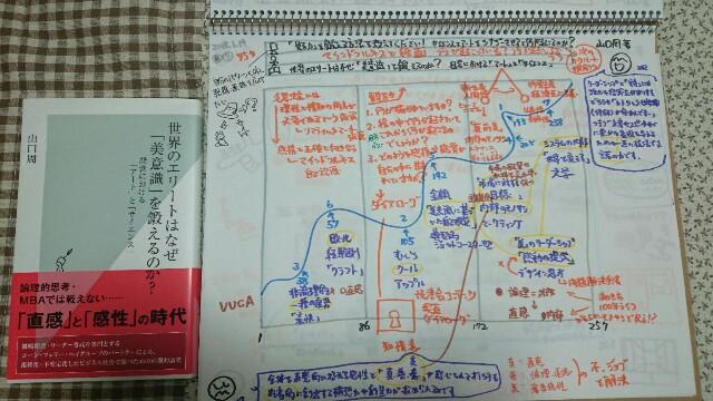 f:id:hd_murakami:20180126192317j:image