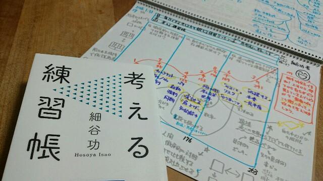 f:id:hd_murakami:20180201192706j:image