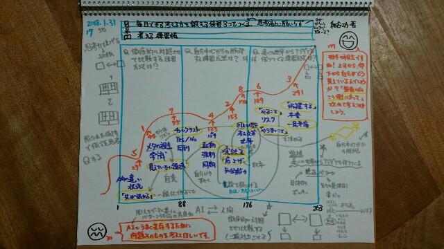 f:id:hd_murakami:20180201194402j:image