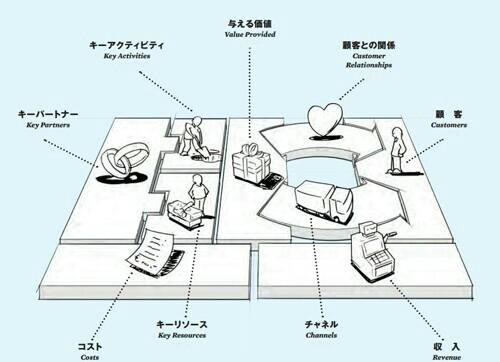 f:id:hd_murakami:20180207201741j:image
