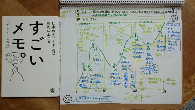 f:id:hd_murakami:20180214183750j:image
