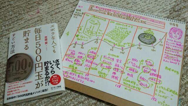 f:id:hd_murakami:20180218173542j:image