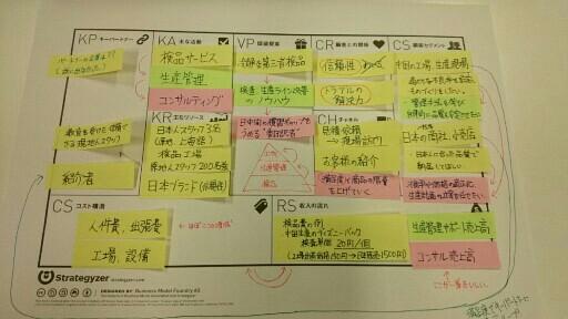f:id:hd_murakami:20180219181259j:image