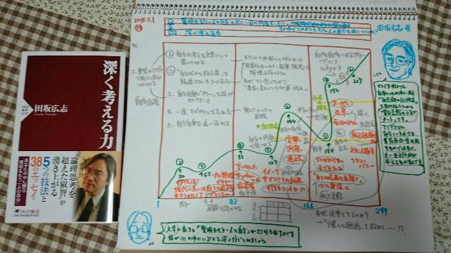 f:id:hd_murakami:20180302180246j:image