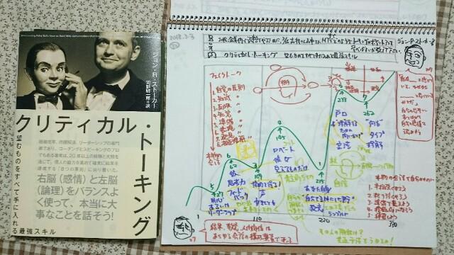 f:id:hd_murakami:20180306173504j:plain