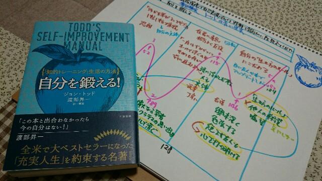f:id:hd_murakami:20180309233121j:image