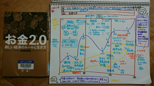 f:id:hd_murakami:20180318174436j:image