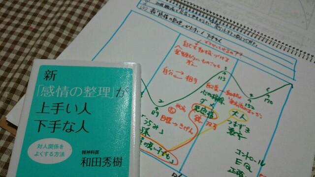 f:id:hd_murakami:20180320230827j:image