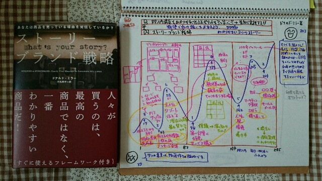 f:id:hd_murakami:20180510220657j:plain