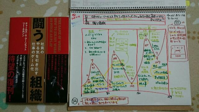 f:id:hd_murakami:20180522193012j:image