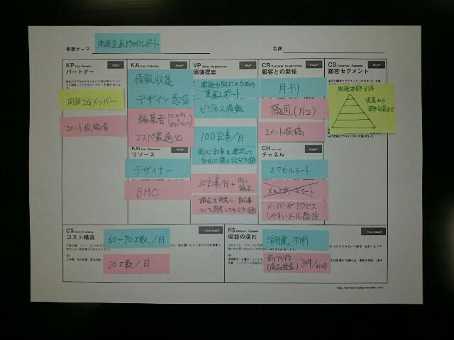 f:id:hd_murakami:20180524181449j:plain