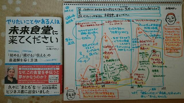 f:id:hd_murakami:20180524230256j:plain