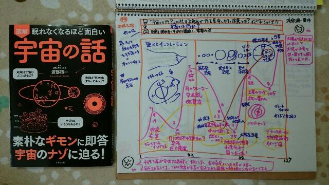 f:id:hd_murakami:20180529180021j:plain