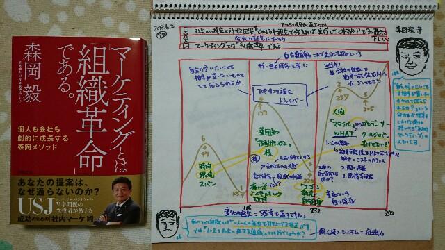f:id:hd_murakami:20180627183436j:plain