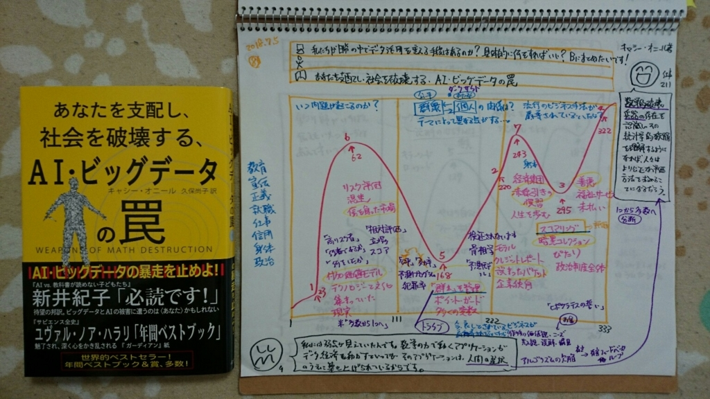 f:id:hd_murakami:20180716174822j:plain