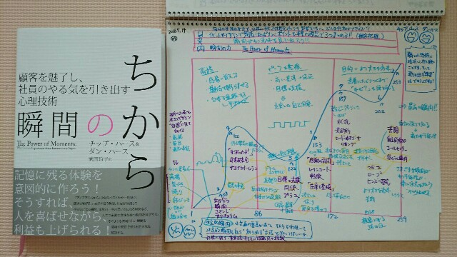 f:id:hd_murakami:20180724200515j:plain