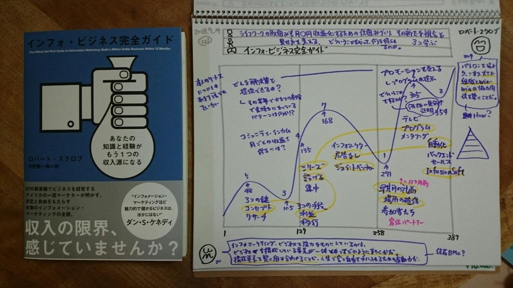 f:id:hd_murakami:20180919182317j:plain
