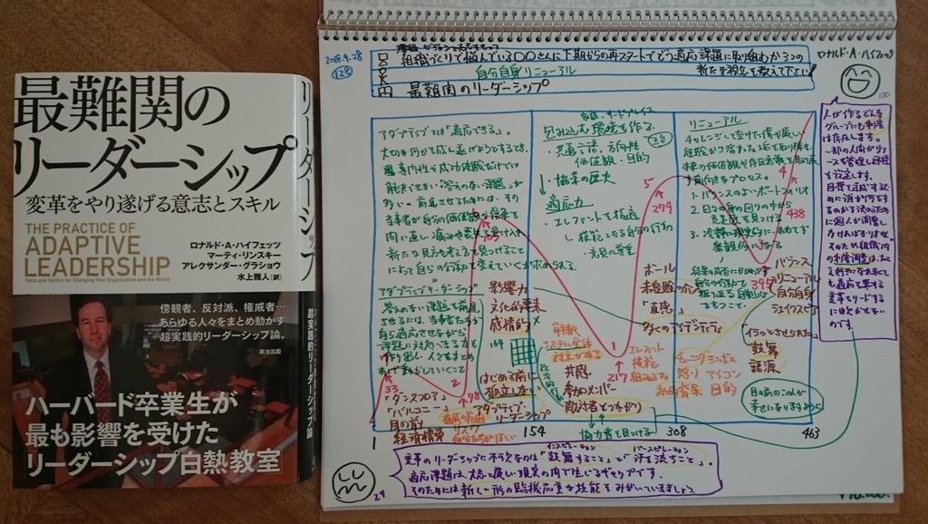 f:id:hd_murakami:20180928162204j:plain
