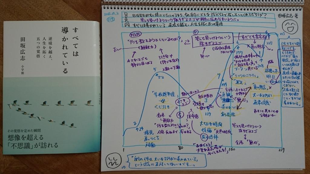 f:id:hd_murakami:20181002185643j:plain