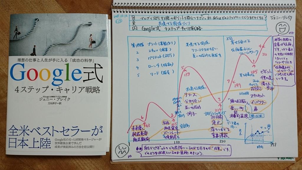 f:id:hd_murakami:20181016230132j:plain