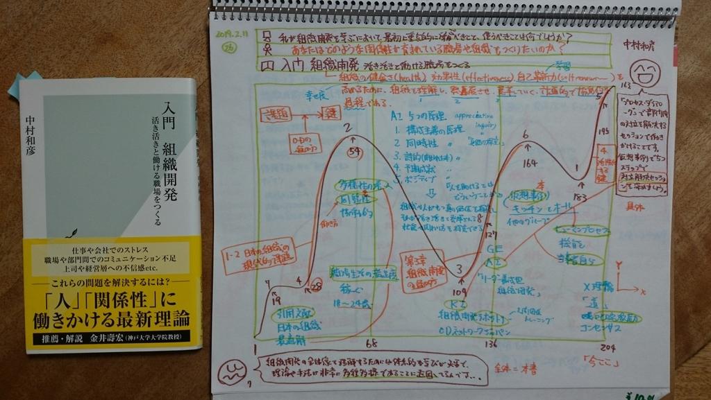 f:id:hd_murakami:20190213152847j:plain