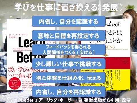 f:id:hd_murakami:20190325164433j:plain