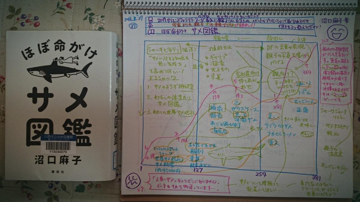 f:id:hd_murakami:20190325195127j:plain