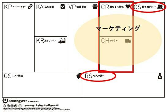 f:id:hd_murakami:20190605185252j:plain