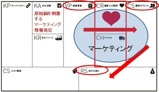 f:id:hd_murakami:20190718201656j:plain