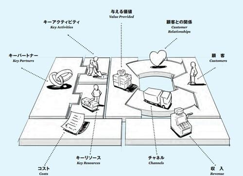 f:id:hd_murakami:20190807175331j:image