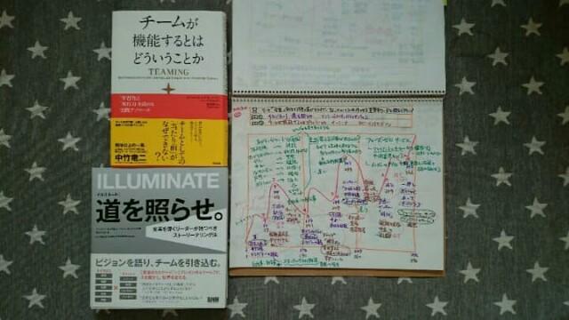 f:id:hd_murakami:20190901124351j:image
