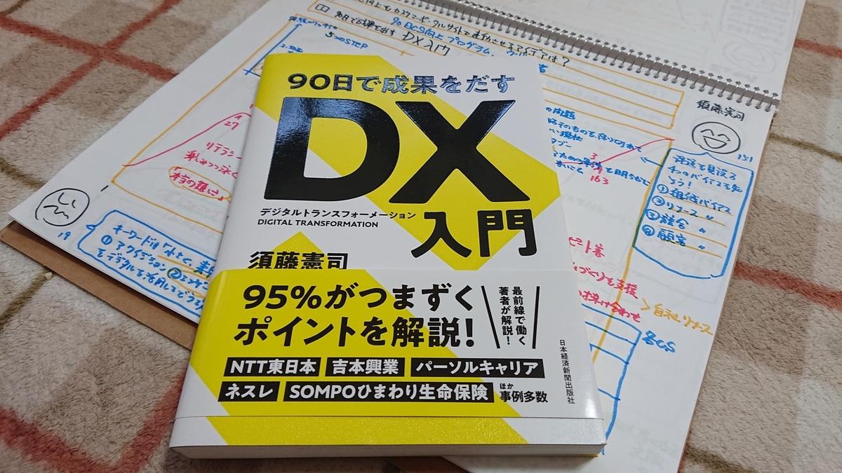 f:id:hd_murakami:20210228200252j:plain