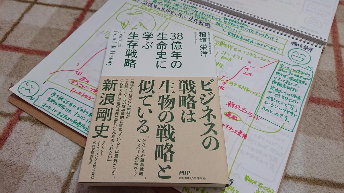 f:id:hd_murakami:20210228200307j:plain