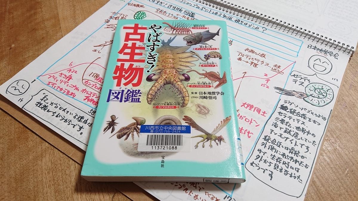 f:id:hd_murakami:20210228201022j:plain