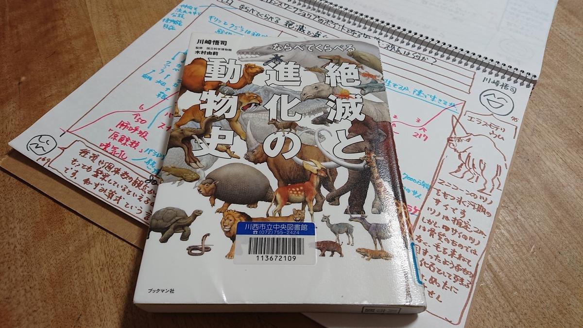f:id:hd_murakami:20210228201105j:plain