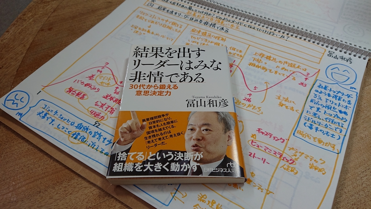 f:id:hd_murakami:20210228201843j:plain