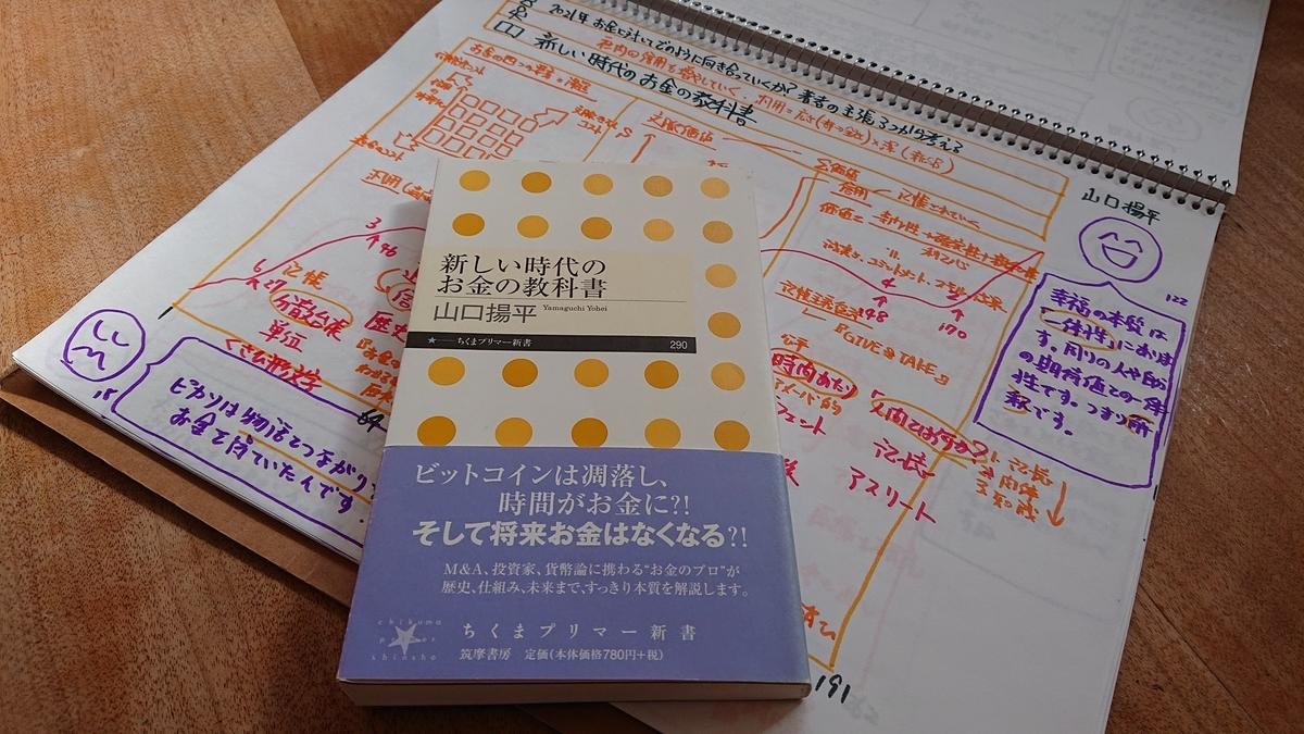 f:id:hd_murakami:20210228203415j:plain