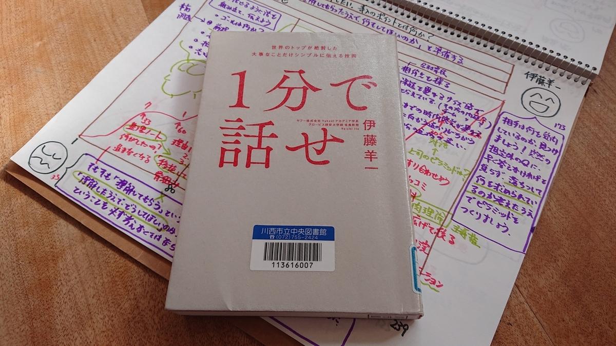 f:id:hd_murakami:20210228203426j:plain