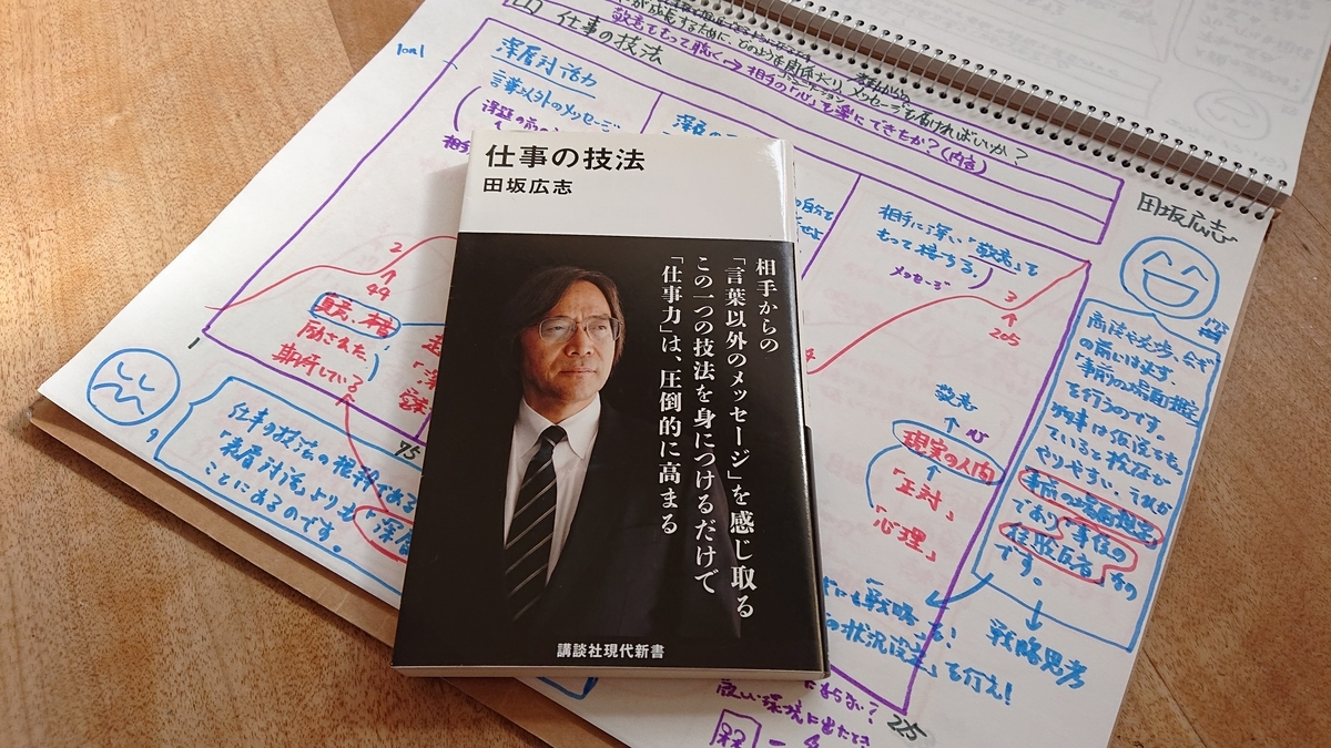 f:id:hd_murakami:20210228203439j:plain