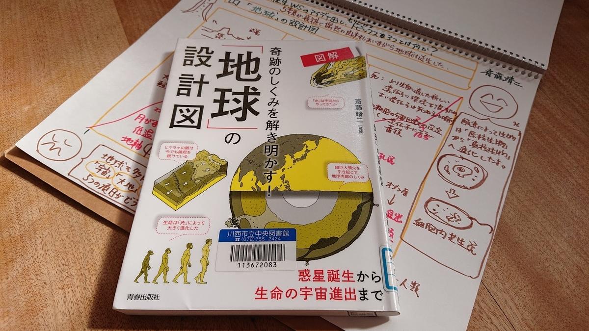 f:id:hd_murakami:20210228203513j:plain