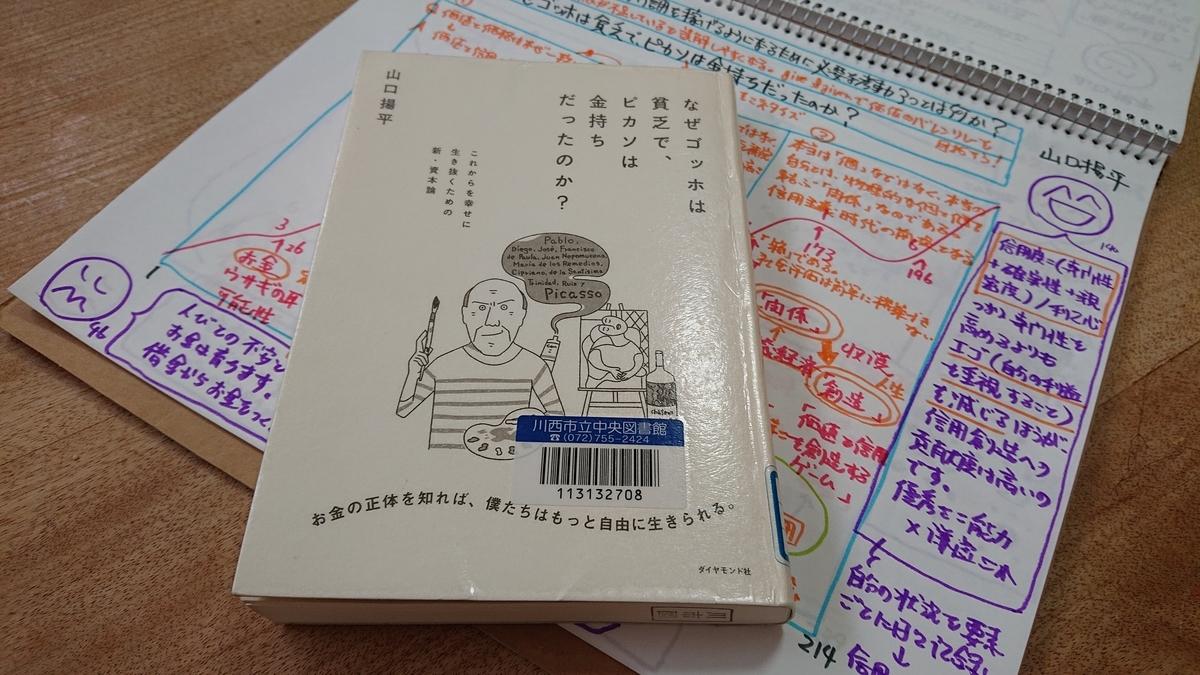 f:id:hd_murakami:20210228203545j:plain