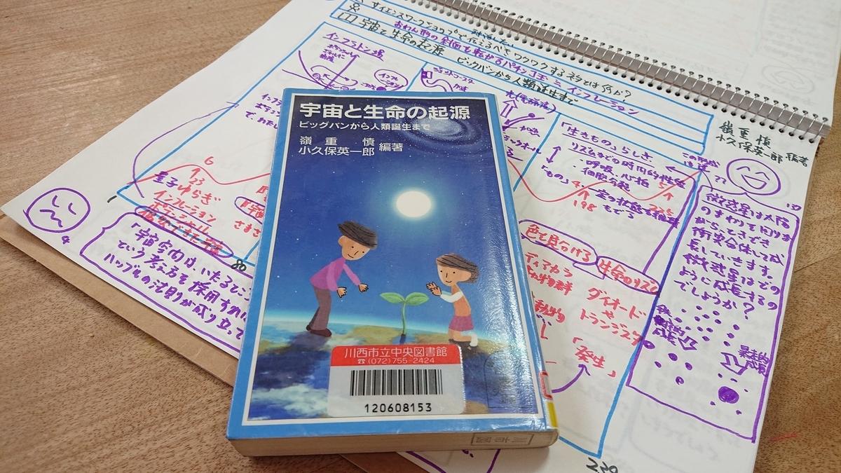 f:id:hd_murakami:20210228203549j:plain