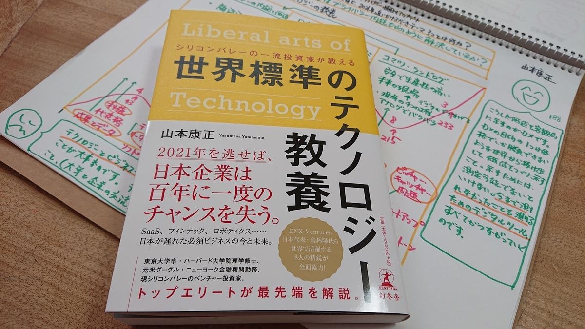 f:id:hd_murakami:20210228203606j:plain