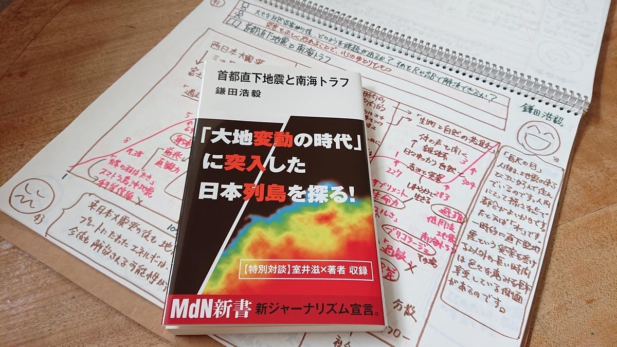 f:id:hd_murakami:20210228203608j:plain